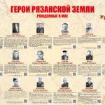 Герои Рязанской земли